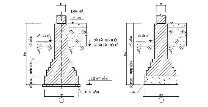 Kết cấu móng băng nhà 3 tầng