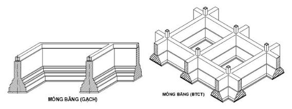 Cấu tạo móng băng gạch và bê tông cốt thép trong xây dựng nhà 3 tầng