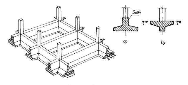 Kết cấu móng băng trong xây dựng nhà 2 tầng